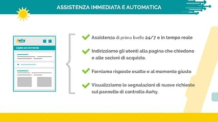 Awhy-smart-assistance-caso-di-studio-work-wide-women-assistenza-automatica
