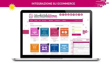 Awhy-smart-assistance-caso-di-studio-work-wide-women-integrazione-ecommerce